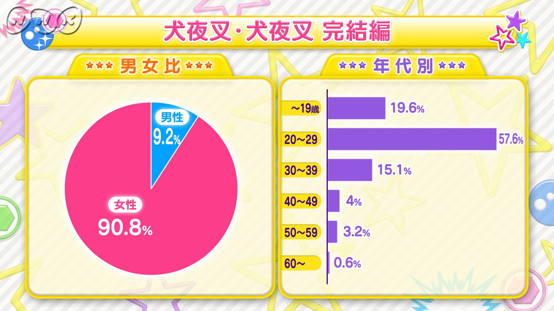 result_01