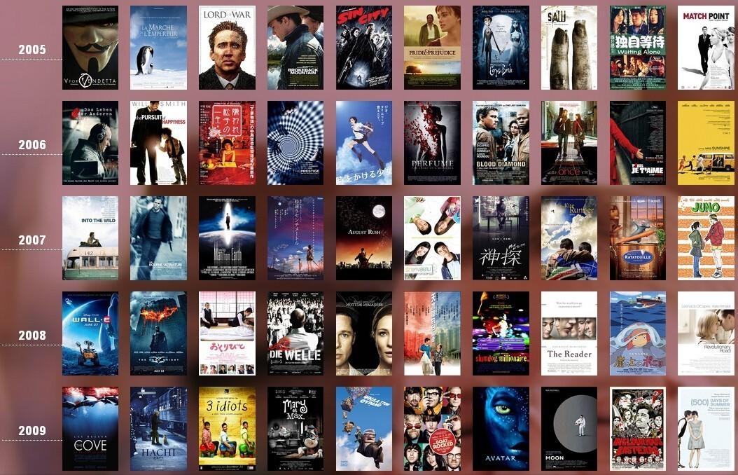豆瓣(2005-2014)年度评价Top10电影100部合集