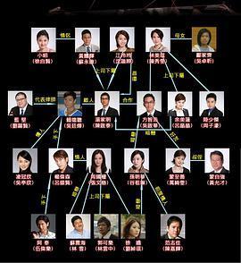 法网群英粤语版