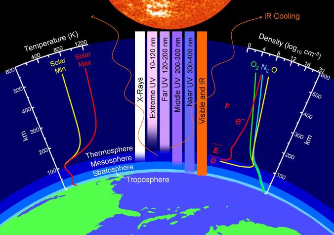 NASA警告:创纪录低温即将来临的照片 - 3