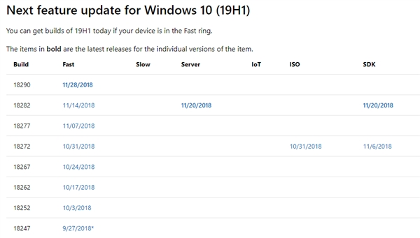 微软下线Win10 18272预览版ISO镜像:12月14日失效的照片 - 2