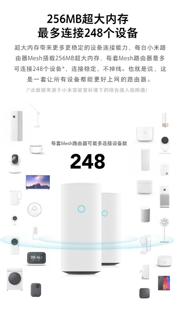 小米旗舰路由器Mesh配置公布:最高可连接248台设备的照片 - 3