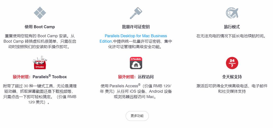Parallels Desktop 14 for Mac苹果虚拟机 正版的照片 - 5