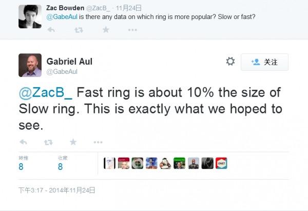 Win10测试项目:Slow Ring是Fast Ring用户的十倍的照片 - 2