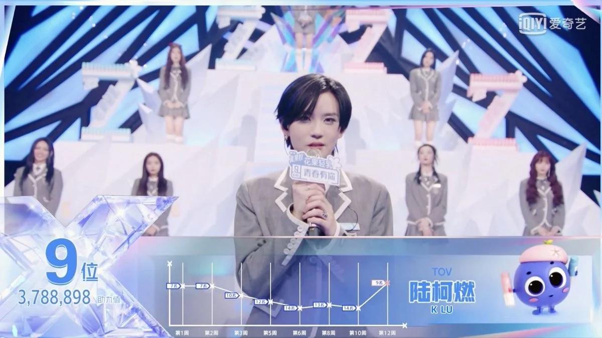 回国参加偶像选秀才是正确的?这9名偶像都曾在韩国出道过!插图(17)