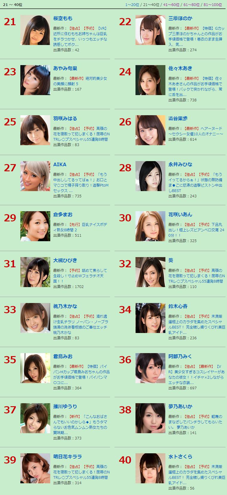 FANZA-1月份老师考评表:三上悠亚、桥本有菜、筱田优占据前三甲