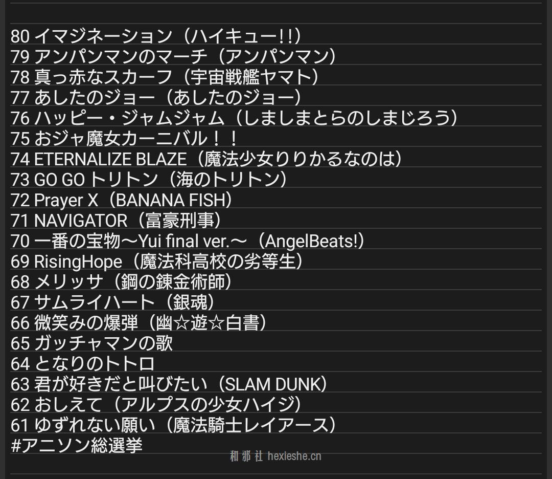 13万人票选动画歌曲TOP100_和邪社 (3)