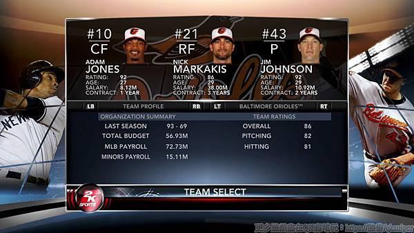 游戏《美国职棒大联盟2K13》(《MLB 2K13》)经典棒球赛持续延烧火热开打 (22)