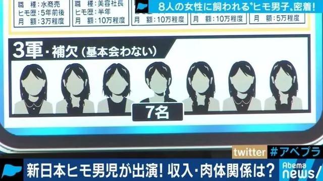 在万物皆可租的日本,出租男友可以轻松获得月入百万的收入