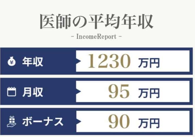 毕业之后从事什么职业最受日本人欢迎 (4)