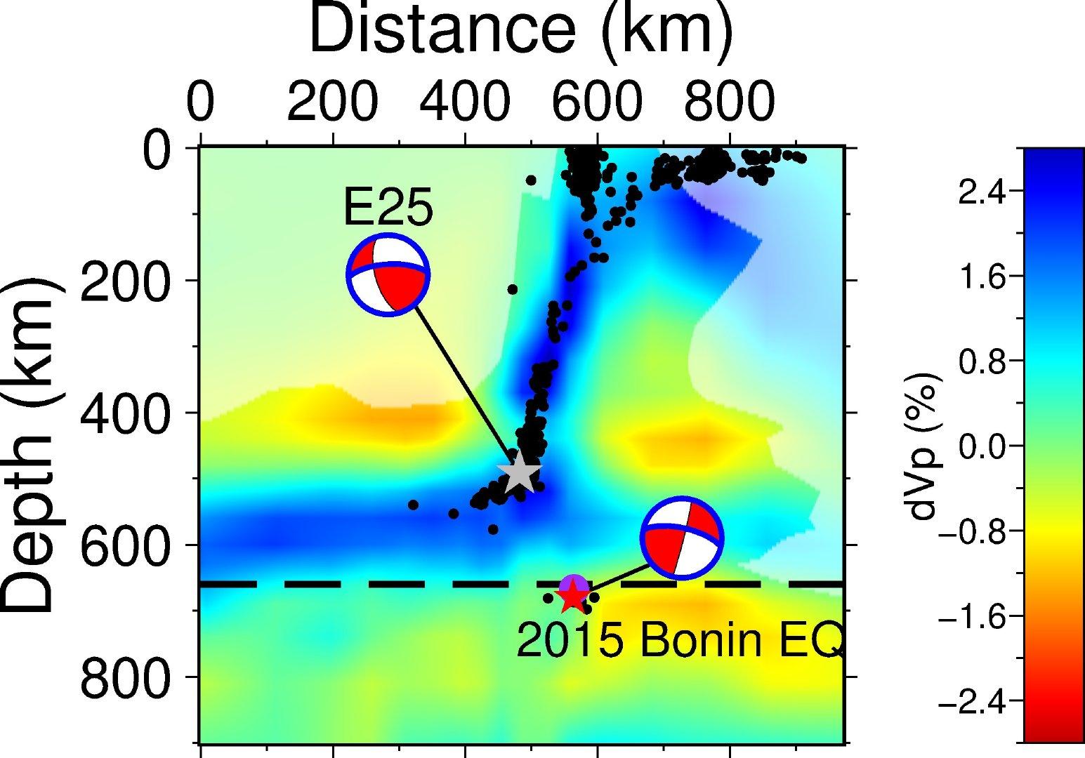 先进地震成像方法获得大洋俯冲板片的高分辨形态