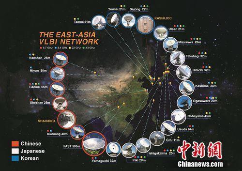 """中日韩科学家联手打造""""东亚超级望远镜"""""""