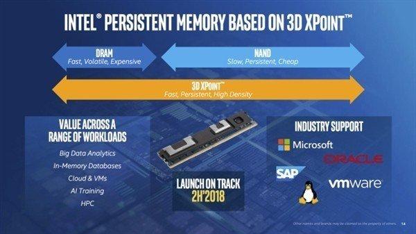 Intel将于明年推出单条512GB海量内存