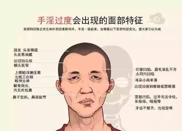 手淫过度会出现的面部特征 第1张 手淫过度会出现的面部特征 趣图