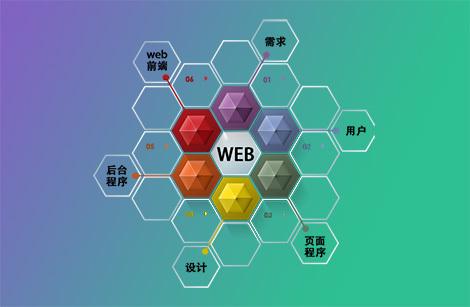 开课吧 Web 全栈工程师第 20 期课程