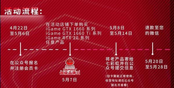 错过等一年 iGame超级品牌日 福利开启!