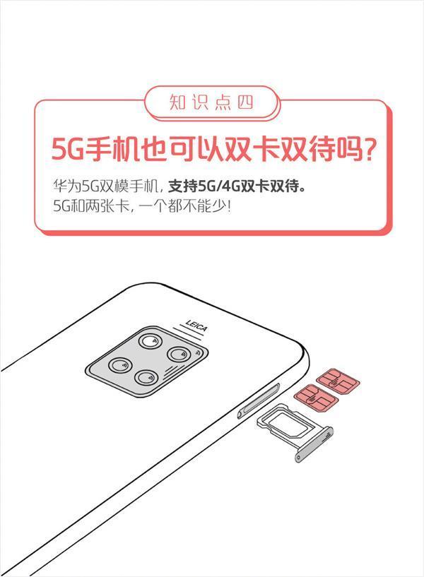 华为详解5G双模手机优势:SA、NSA网络都能用 还能双卡双待