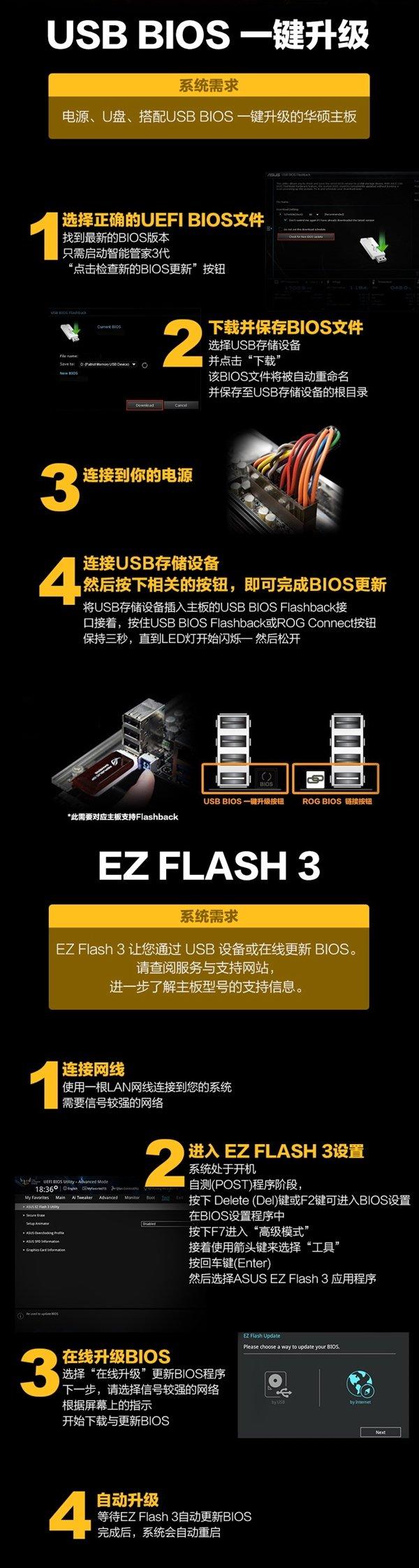 华硕AM4主板全部支持三代锐龙:400系解锁PCIe 4.0