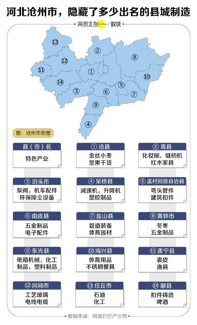 中国县城,可以有多强